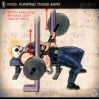 Tricep exercise - Smith Machine Reverse Grip Tricep Press