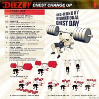 Chest workout bench press, chest flyes and chest presses